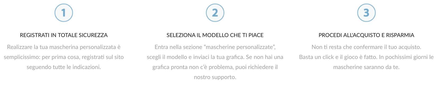 Vendita Mascherine Personalizzate Roma